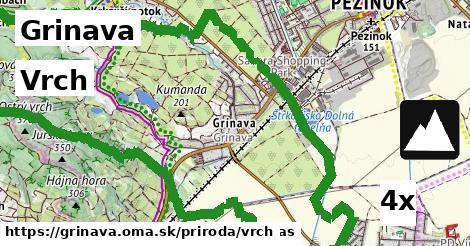 vrch v Grinava