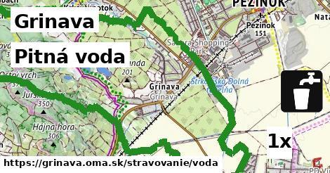 pitná voda v Grinava