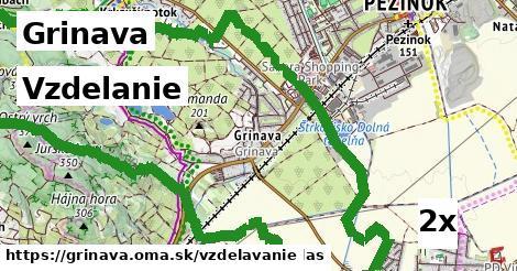 vzdelanie v Grinava