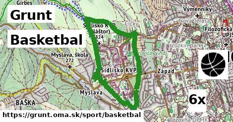 basketbal v Grunt