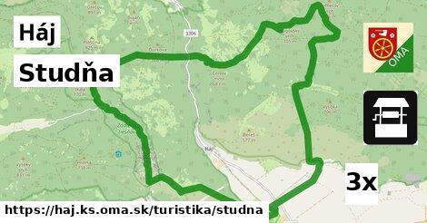 ilustračný obrázok k Studňa, Háj, okres KS