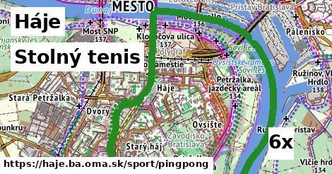 stolný tenis v Háje
