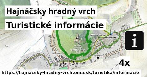 turistické informácie v Hajnáčsky hradný vrch