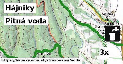 ilustračný obrázok k Pitná voda, Hájniky