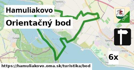 orientačný bod v Hamuliakovo