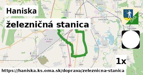 ilustračný obrázok k železničná stanica, Haniska, okres KS