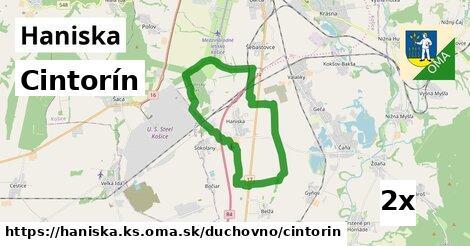 ilustračný obrázok k Cintorín, Haniska, okres KS