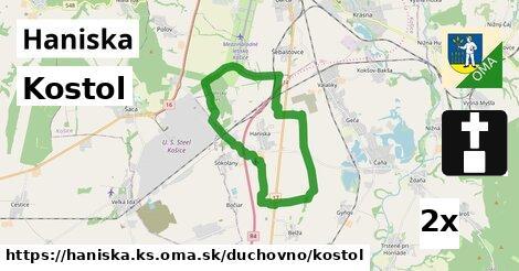 ilustračný obrázok k Kostol, Haniska, okres KS
