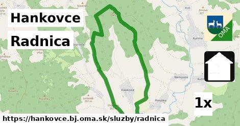 ilustračný obrázok k Radnica, Hankovce, okres BJ