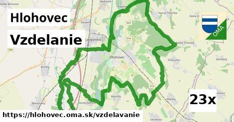 vzdelanie v Hlohovec