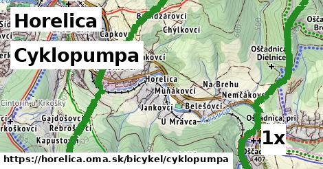 cyklopumpa v Horelica