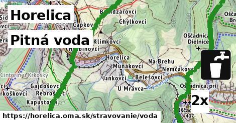 pitná voda v Horelica