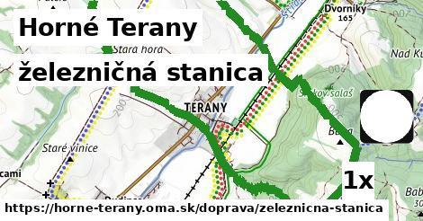 železničná stanica v Horné Terany