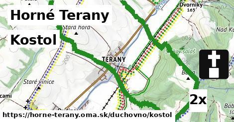 kostol v Horné Terany