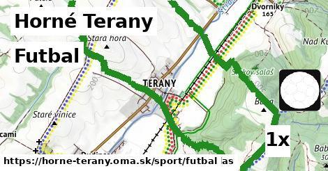 ilustračný obrázok k Futbal, Horné Terany