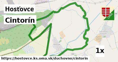 ilustračný obrázok k Cintorín, Hosťovce, okres KS