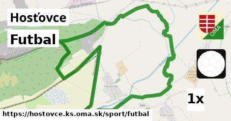 ilustračný obrázok k Futbal, Hosťovce, okres KS