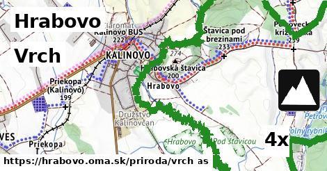 vrch v Hrabovo