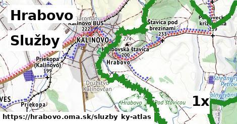 služby v Hrabovo