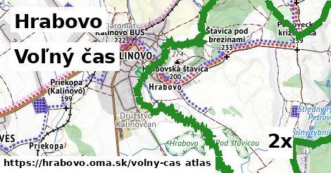 voľný čas v Hrabovo