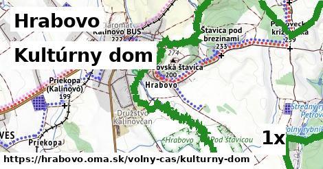 kultúrny dom v Hrabovo
