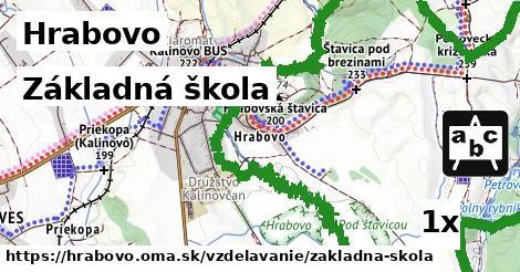 základná škola v Hrabovo