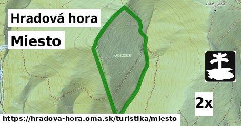 ilustračný obrázok k Miesto, Hradová hora