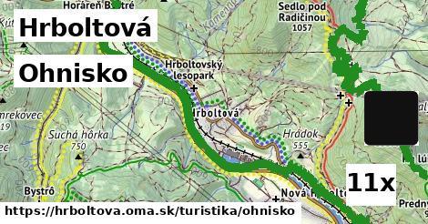 ilustračný obrázok k Ohnisko, Hrboltová