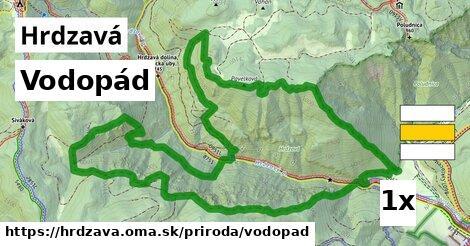 vodopád v Hrdzavá