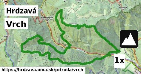 ilustračný obrázok k Vrch, Hrdzavá