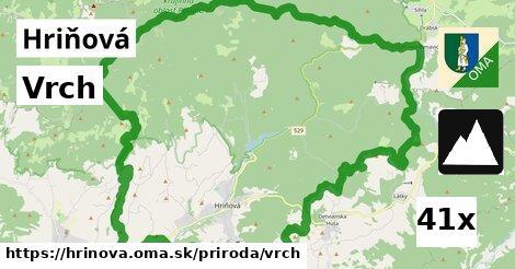 vrch v Hriňová