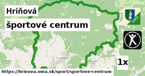 športové centrum v Hriňová
