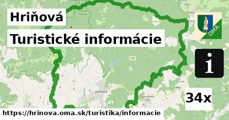 turistické informácie v Hriňová