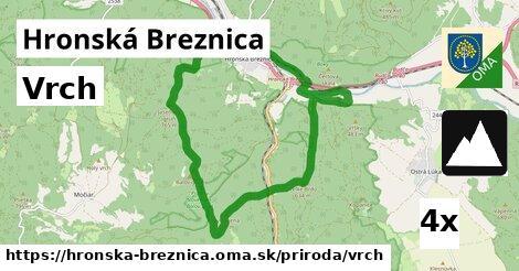 ilustračný obrázok k Vrch, Hronská Breznica
