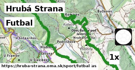 ilustračný obrázok k Futbal, Hrubá Strana
