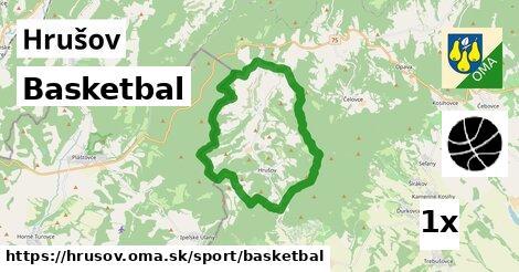 basketbal v Hrušov