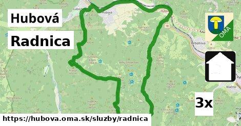 ilustračný obrázok k Radnica, Hubová