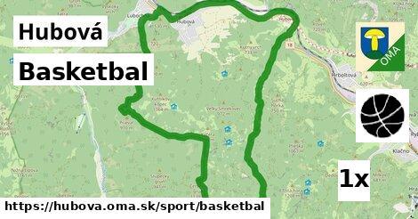 ilustračný obrázok k Basketbal, Hubová