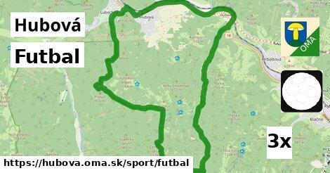 ilustračný obrázok k Futbal, Hubová