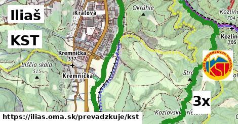 KST v Iliaš