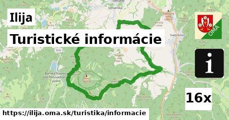 turistické informácie v Ilija