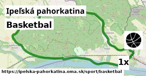 ilustračný obrázok k Basketbal, Ipeľská pahorkatina
