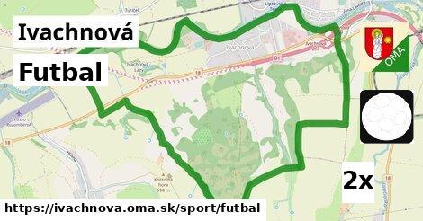 ilustračný obrázok k Futbal, Ivachnová