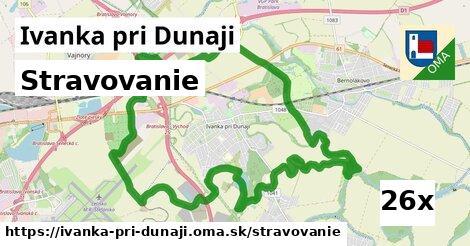 stravovanie v Ivanka pri Dunaji