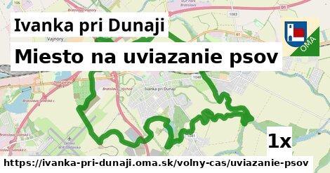 miesto na uviazanie psov v Ivanka pri Dunaji