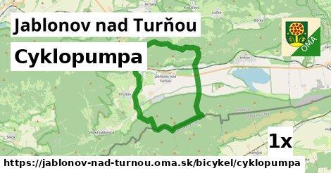 cyklopumpa v Jablonov nad Turňou
