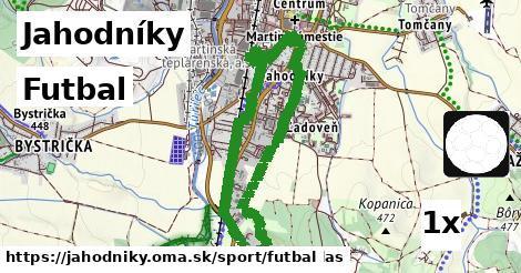 futbal v Jahodníky