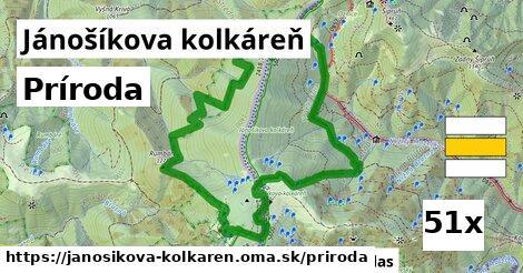príroda v Jánošíkova kolkáreň