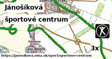 športové centrum v Jánošíková
