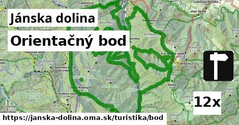 orientačný bod v Jánska dolina